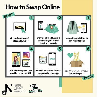 The Rise and Rise Of Clothes Swapping How To Swap Online Love Not Landfill North London Waste Authority